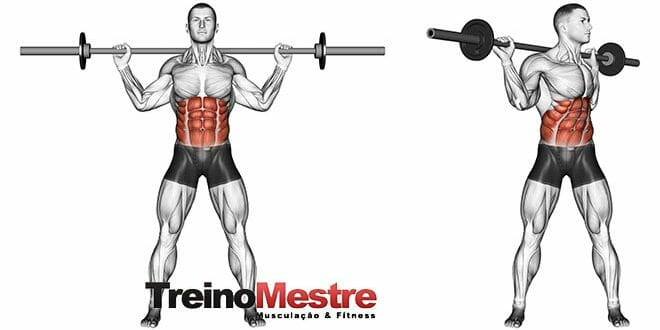5 Fatores que comprometem o crescimento muscular