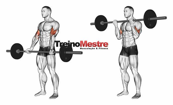 Aumentar a intensidade do treino de musculação