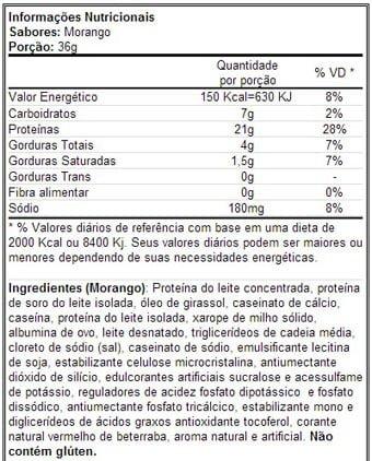 Composição e informação nutricional do Syntha 6 de morango