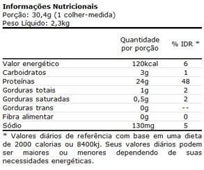 Caseína Optimum informação nutricional