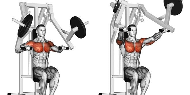 Posso combinar diferentes métodos de treino na mesma sessão?