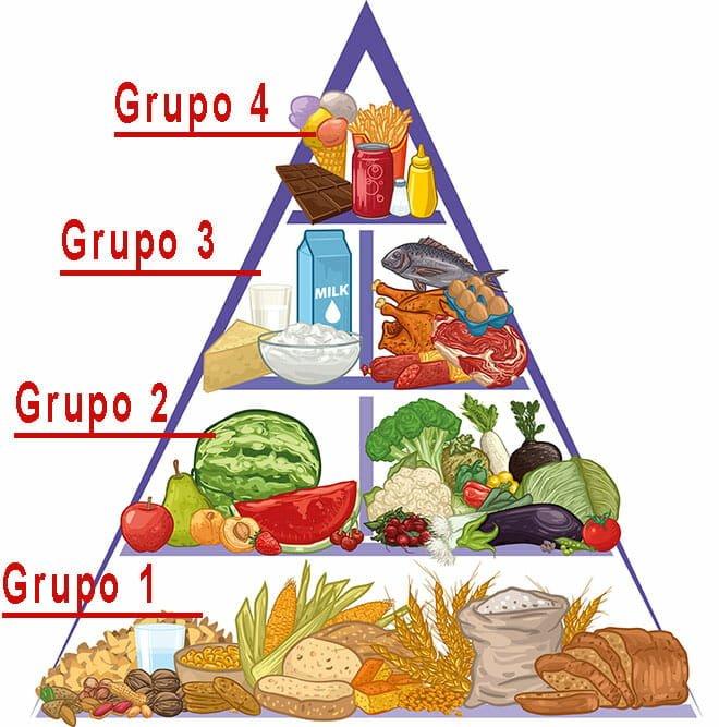 Preferência Pirâmide alimentar - Saiba tudo sobre o modelo de pirâmide  VZ55