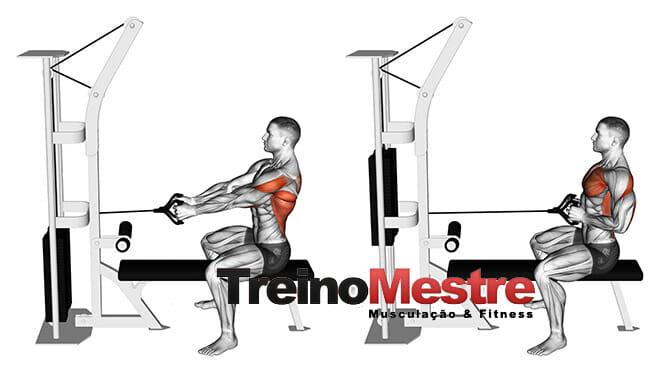 Musculação em jejum